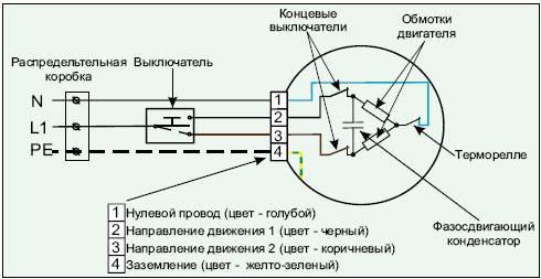 Рис. 1. Подключение электропривода.  Схема подключения внутривального электропривода рольставень.